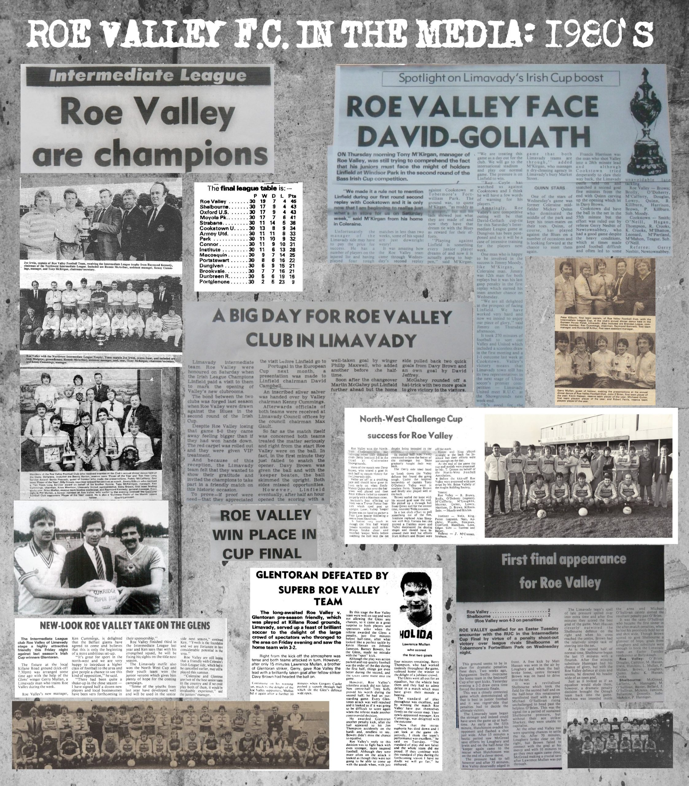 Roe Valley Football Club in the Media: 1980's PDF
